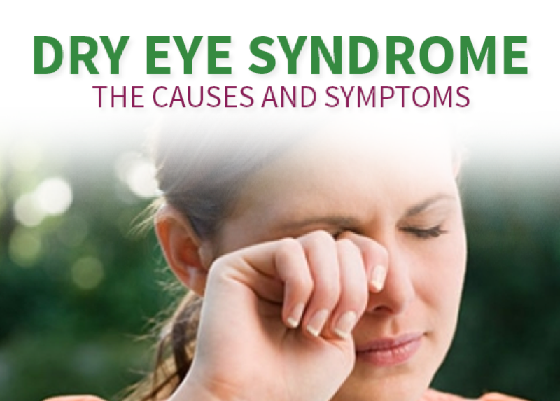 Dry Eye Syndrom